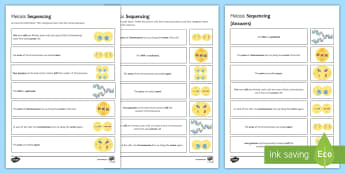 Meiosis Sequencing Cards - Sequencing Cards, meiosis, cell division, reproduction, gcse, biology, replication, cell cycle, game