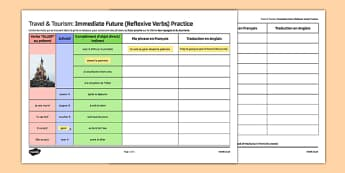 Travel and Tourism Themed Future Tense with Reflexive verbs Writing Activity Sheet French - verb, translation, translate, immediate, near, holidays, vacances, pronominaux