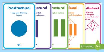 Junior Solo Taxonomy Descriptor Display Posters - Solo Taxonomy, Solo, Junior, prompts, display