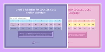 EDEXCEL Grade Boundaries GCSE English Literature and Language A4 Display Poster  - Numbers, Letters, Boundaries, Marks, Percentages, Grade Level.