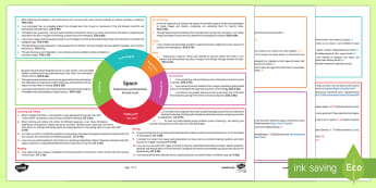 Space Second Level CfE Interdisciplinary Topic Web-Scottish - Scottish CfE, cross curricular, plan, planner, planning, overview, IDL, science, solar system, Tim P