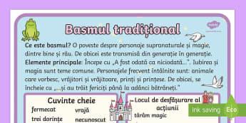 Genuri literare,  Basmul - Planșă Romanian-Romanian - genuri literare, basm, română, citire, limba română, materiale, planșe, planse, gen lierar, gen