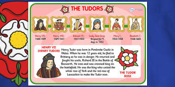 Tudors Facts Poster - the tudors, tudors poster, tudors information posters, tudor facts poster, tudors display poster, tudor timeline, ks2 history