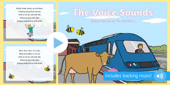 The Voice Sounds Song PowerPoint - EYFS, Phase 1, Aspect 6, letters and sounds, phonics, speech development. speech and language