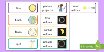 Solar Eclipse Word Cards - Sun, Earth, Moon, Eclipse, Space