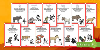 Chinese New Year Zodiac Animal Characteristics Display Posters English/Hindi - Display, Posters, Chinese new year animals, China, lantern, dragon, chopsticks, rat, monkey, tiger,