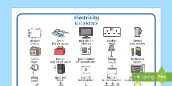 Electricity Word Mat English/Romanian