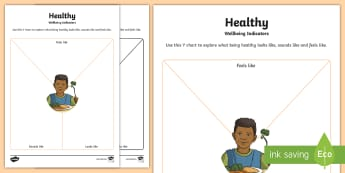 CfE Wellbeing Indicators Healthy Y Chart Activity Sheet - CfE Health and Wellbeing Resources, GIRFEC, SHANARRI,Scottish