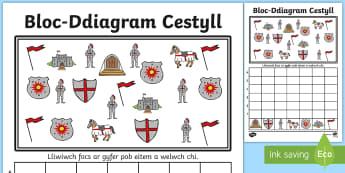 Taflen Weithgaredd Bloc-Ddiagram Cestyll a Marchogion - cestyll, marchog, castell, marchogion, graff, fraffio, bloc-ddiagram, diagram, data, ,Welsh