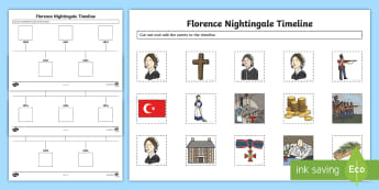 Florence Nightingale Timeline Worksheet / Activity Sheet - Florence Nightingale Timeline Powerpoint - florence nightingale, florence nightingale powerpoint, fl