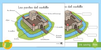 Posters de exposición: Diagrama de las partes del castillo - edad media, historia, monumentos, muralla, torre del homenaje, arquitectura, medieval, primaria, ras