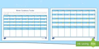 Winter Conditions Tracker Activity - winter, weather, sunrise, sunset, precipitation, temperature