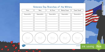 Veterans Day Branches of the Military Graphic Organizer Activity - Air Force, Coast Guard, Navy, Marine, Army, government