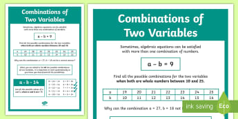 Combinations of Two Variables Display Poster - working wall, algebra, maths display, classroom display, missing numbers, problem solving, maths mas