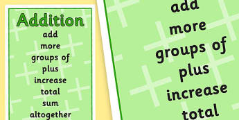 Addition Vocabulary Poster - addition, addition vocabulary, addition poster, addition vocabulary display poster, adding, numeracy poster, ks2 numeracy