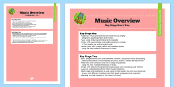 2014 National Curriculum Music Overview - new curriculum, lesson plans