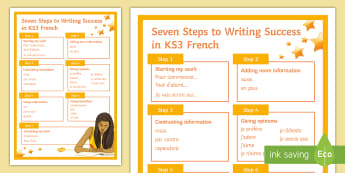 Seven Steps to Successful Writing in KS3 French Large Display Poster - improve, written work, classroom, students, aid,French