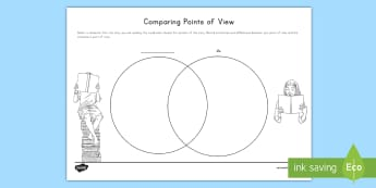 Point of View Venn Diagram Activity Sheet - Characters, Literature, compare, Contrast, Venn diagram, Point of View