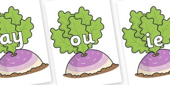 Phase 5 Phonemes on Turnip in the Ground - Phonemes, phoneme, Phase 5, Phase five, Foundation, Literacy, Letters and Sounds, DfES, display
