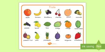Fruit Word Mat - Fruit, word, mat, food, vocabulary