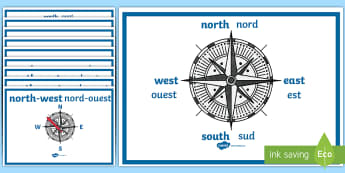 Compass Points Display Posters - French/English - sign, North, South, East, West, geography, direction, EAL,