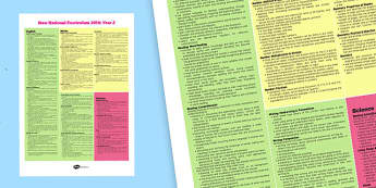 2014 National Curriculum Maths, English and Science Poster Year 2 - curriculum, maths, english, science, poster, display