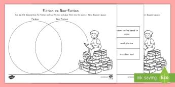 Fiction vs Non-Fiction Venn Diagram Activity Sheet  - Graphic Organizer, Real, Information, Stories, Worksheet