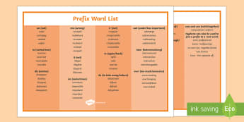 Prefix List Word Mat - Requests KS2 English, prefix, prefix list, prefix word mat, grammar, SPaG, root word.