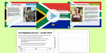 Investigating Success Activity Pack - south african personalities, success, investigation, birthdays, graph, data