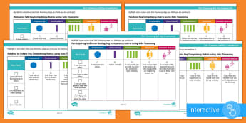 Solo Taxonomy and Key Competencies Rubrics Record Go Respond  Worksheet / Activity Sheets - Solo Taxonomy, Key Competencies, New Zealand Curriculum, Rubrics, Thinking, Understanding Language S
