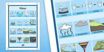 Water Word Grid - water word grid, grid, water, word grid, word