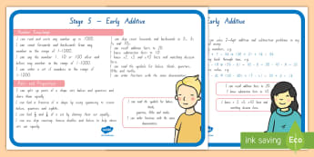 Stage 5 Maths Display Posters - stage 5 maths, numeracy project, new zealand maths, maths learning outcomes, mathematics
