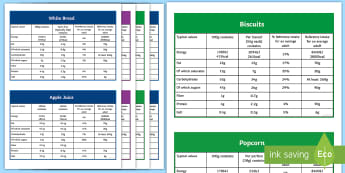 Food Nutrition Label Cards - Healthy choices, HWB 2-36a, labelling, eating, what is in food,Scottish
