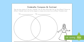 Cinderella: Compare and Contrast Activity Sheet - Cinderella, Fairy Tales, Common Core, Venn Diagram, Compare, Contrast, worksheet