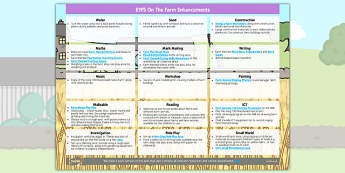 EYFS Farm Themed Enhancement Ideas - farm, enhancement, ideas, eyfs, planning