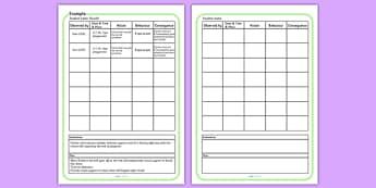 ABC Forms - action, behaviour, consequence, behaviour management