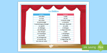 Theatre Word Mat French - drama, vocabulary, key, words, stage, GCSE,French