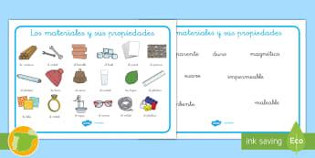 Tapiz de vocabulario: Los materiales y sus propiedades - tecnología, conocimiento del medio, ciencias naturales, plástico, cristal, maleable, resistente, d
