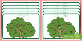 أوراق نشاط: رقّم كم تفاحة؟ Arabic- - الرياضيات، عدد، تمثيل، أصابع، علامات، صور، عدّ، كمية،