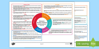 Enterprise - Running a Business Second Level CfE IDL Topic Web - Planner, plan, planning, overview, cross-curricular, numeracy, profit, loss, business, enterprising,