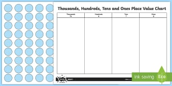 Place Value Counter Chart Activity Sheet - recognising digits, digit worth, digit value, number value, whole numbers, learning aid