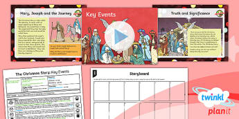 RE: The Christmas Story: Key Events Year 6 Lesson Pack 1