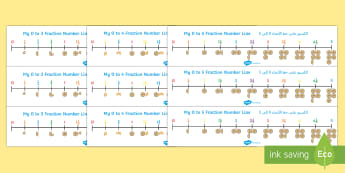 Counting in Fractions Number Line Arabic/English - counting, fractions, number, number line, EAL