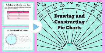 Drawing a Pie Chart Information Presentation - Construct, angle, sector, maths more able, maths challenge
