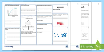 OCR Gateway Chemistry Unit c5: Monitoring and Controlling Chemical Conditions Higher Revision Activity Mat - Chemical, Reactions, Surface Area, Temperature, Concentration, Enzyme, Catalyst, Equilibrium, Graph