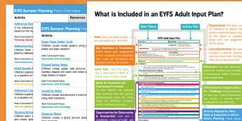 EYFS Halloween Bumper Planning Pack Overview
