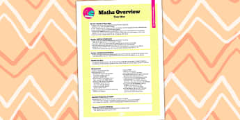 2014 Curriculum Year 1 Maths Overview - new curriculum, plans