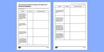 the Dog in the Night Time Character Quotations Worksheet / Activity Sheet -  Curious Incident, Dog, Christopher, themes, drama, modern texts, AQA, GCSE English Literature, plays, worksheet