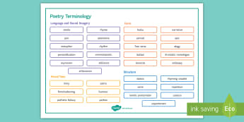 Poetry Terminology Word Mat - Poetry, terminology, poetic devices, poetry terms, poetry techniques