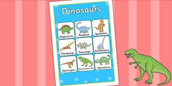Dinosaur Vocabulary Poster - dinosaurs, vocab, poster, display